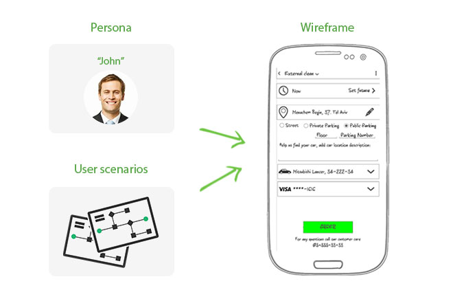 creating app wireframes
