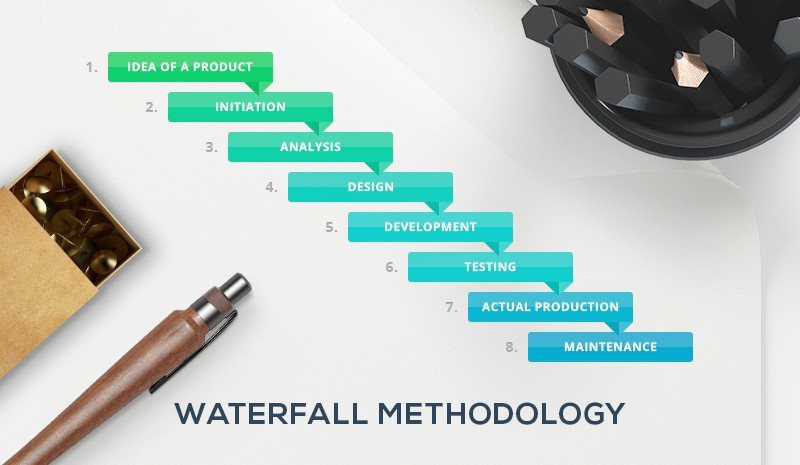 comparison between waterfall model and spiral Agile vs waterfall development model posted by: ekaterina gladkova august 22, 2012 testing agile waterfall.