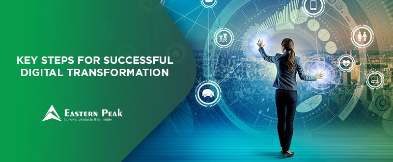 successful-digital-transformation